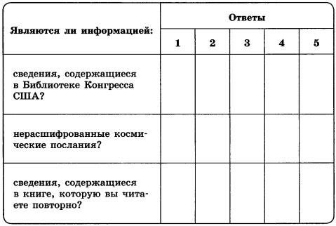 Таблица Информация может быть