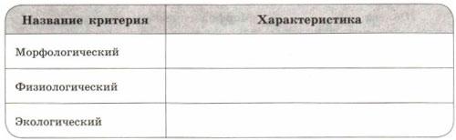 Таблица Критерии вида