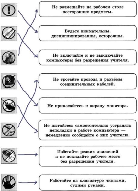 Схема Техника безопасности