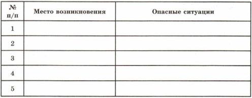 Таблица Природные явления