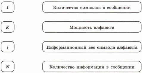 а) Установите соответствие.
