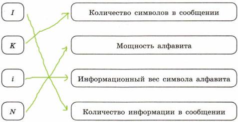 а) Установите соответствие. Ответ