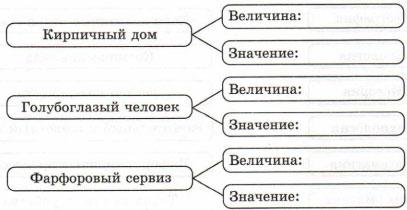 Величины и их значения, определяющие следующие свойства объектов