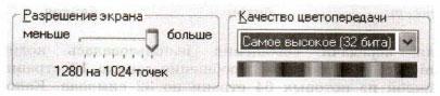 Графические характеристики монитора